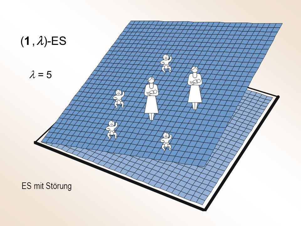 (1, )-ES ES mit Störung = 5