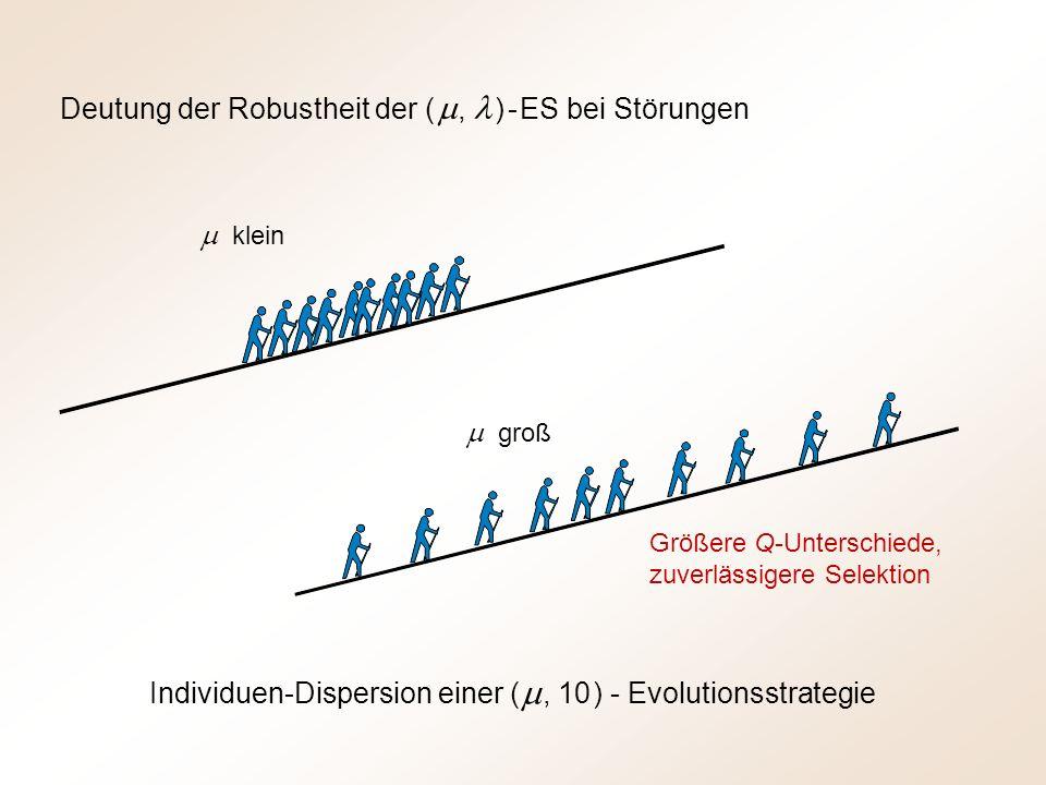 Individuen-Dispersion einer (, 10 ) - Evolutionsstrategie klein groß Deutung der Robustheit der (, ) - ES bei Störungen Größere Q-Unterschiede, zuverlässigere Selektion