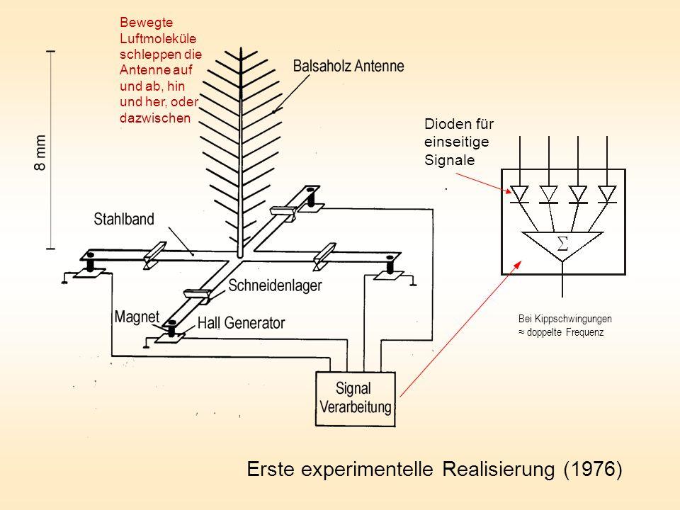 Erste experimentelle Realisierung (1976) Bei Kippschwingungen doppelte Frequenz Dioden für einseitige Signale Bewegte Luftmoleküle schleppen die Anten