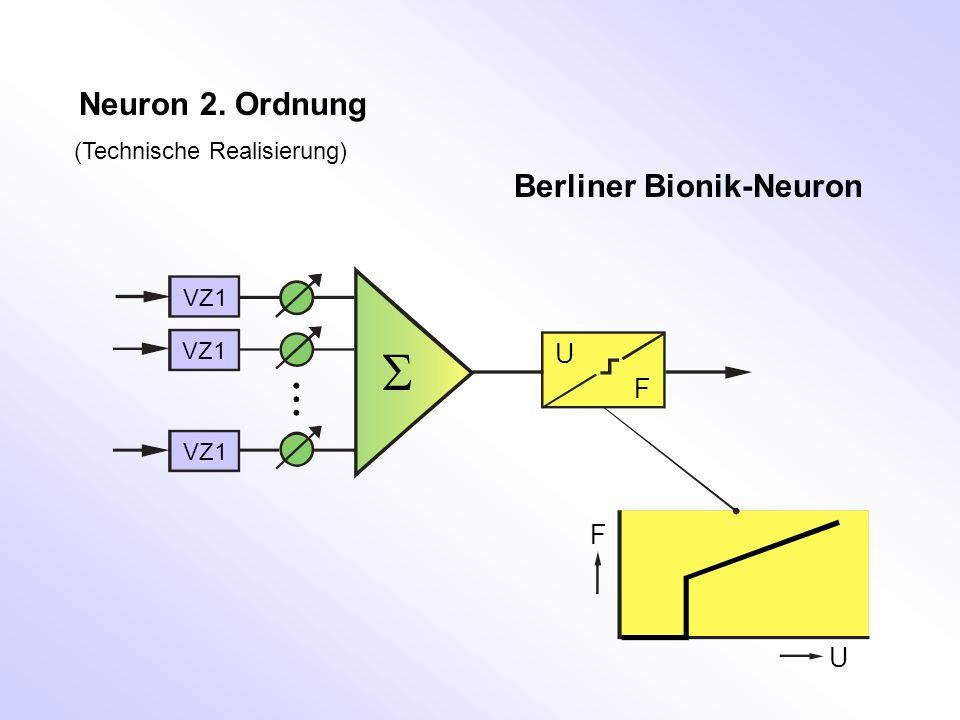 Neuron 2. Ordnung (Technische Realisierung) Berliner Bionik-Neuron U U F F VZ1