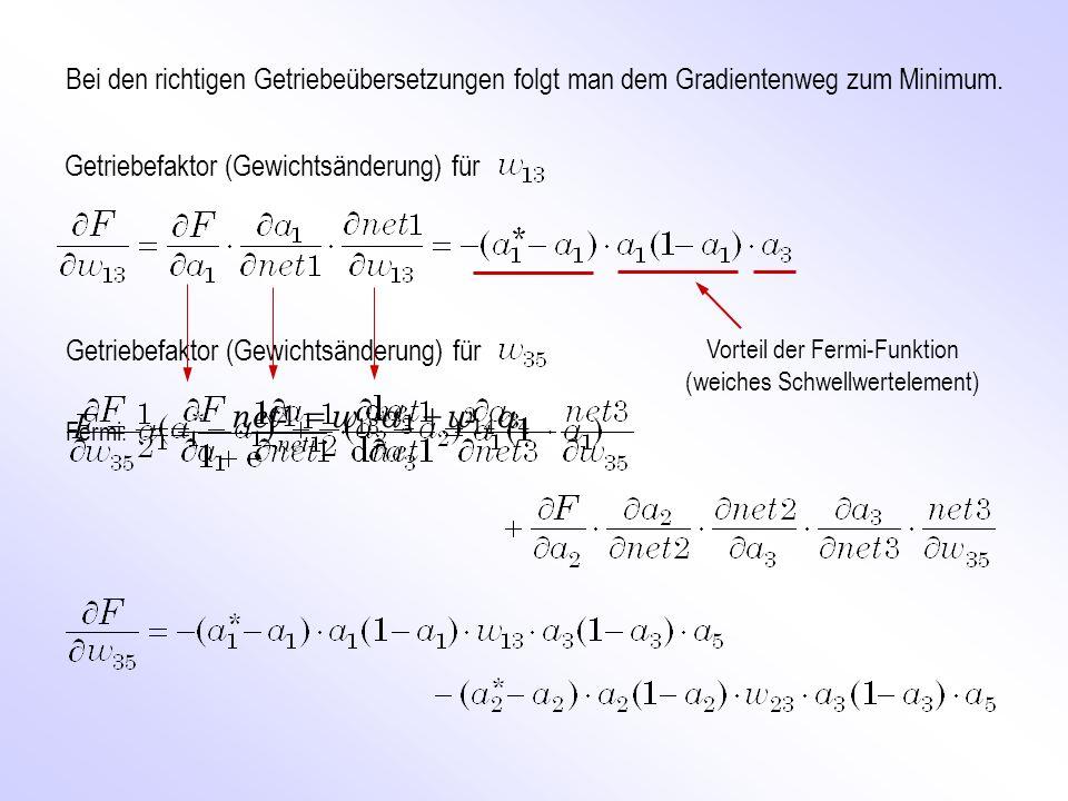 Bei den richtigen Getriebeübersetzungen folgt man dem Gradientenweg zum Minimum. Getriebefaktor (Gewichtsänderung) für 414313 1 awawnet Vorteil der Fe