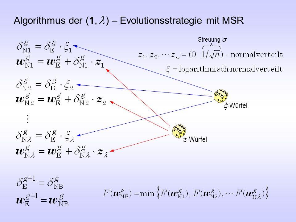 Algorithmus der (1, ) – Evolutionsstrategie mit MSR -Würfel z -Würfel Streuung