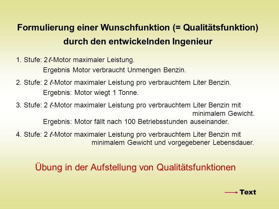 Formulierung einer Wunschfunktion (= Qualitätsfunktion) durch den entwickelnden Ingenieur Text Übung in der Aufstellung von Qualitätsfunktionen 1. Stu