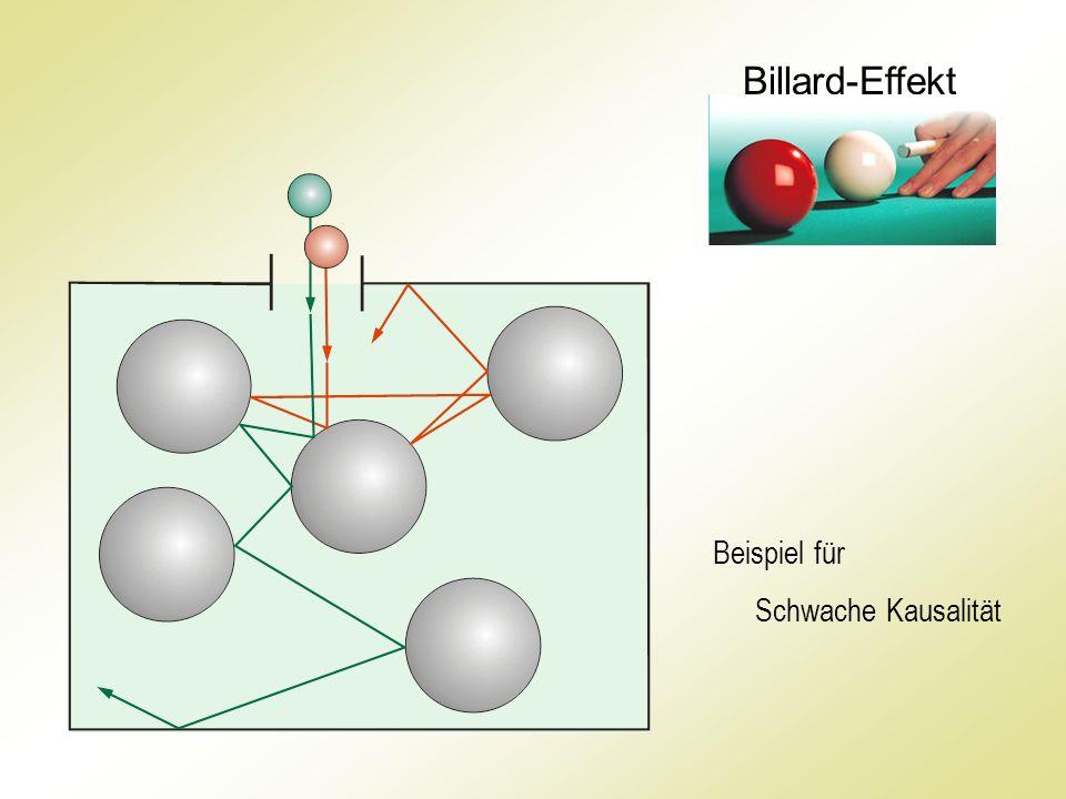 Billard-Effekt Beispiel für Schwache Kausalität