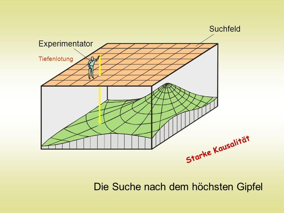 Tiefenlotung Experimentator Suchfeld Starke Kausalität Die Suche nach dem höchsten Gipfel