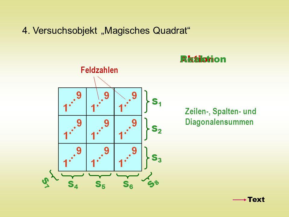 4. Versuchsobjekt Magisches Quadrat Aktion S1S1 Reaktion S2S2 S3S3 S4S4 S5S5 S6S6 S7S7 S8S8 Feldzahlen Zeilen-, Spalten- und Diagonalensummen Text