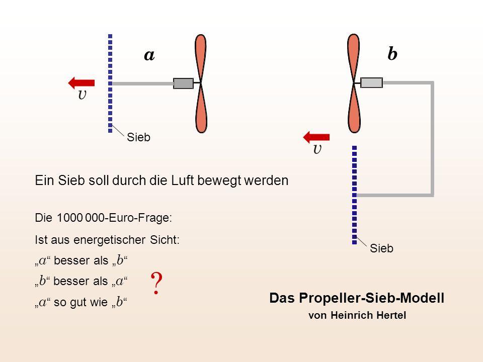 Die 1 000 000-Euro-Frage: Ist aus energetischer Sicht: a besser als b b besser als a a so gut wie b ? Das Propeller-Sieb-Modell von Heinrich Hertel Ei