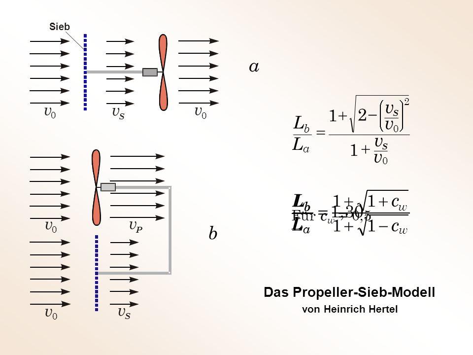 Das Propeller-Sieb-Modell von Heinrich Hertel a b Für c w = 0,5 v v v v a b L L S 2 S 1 2 1 30,1 a b L L w w c c a b L L 11 11 0 0 0 Sieb v v v S v S