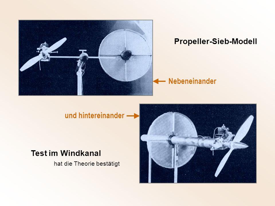 Nebeneinander Test im Windkanal und hintereinander Propeller-Sieb-Modell hat die Theorie bestätigt