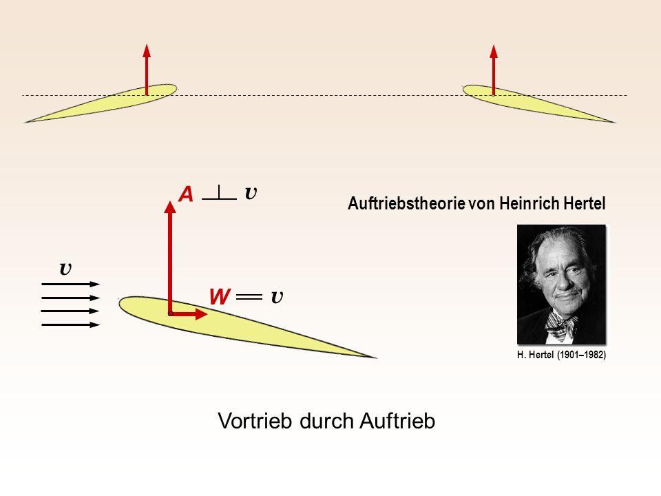 Vortrieb durch Auftrieb W A v Auftriebstheorie von Heinrich Hertel v v H. Hertel (1901–1982)