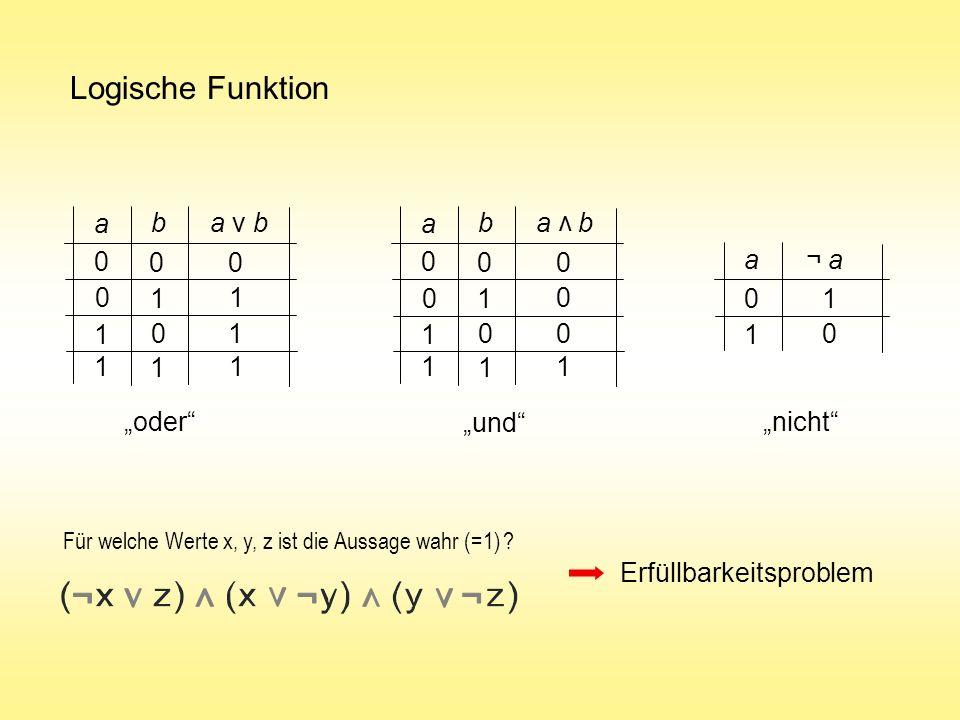 Logische Funktion 0 0 0 1 1 1 1 0 a b a v b 0 1 1 1 0 0 0 1 1 1 1 0 v b a b 0 0 0 1 a 0 1 a ¬ a 1 0 oder und nicht Für welche Werte x, y, z ist die Au