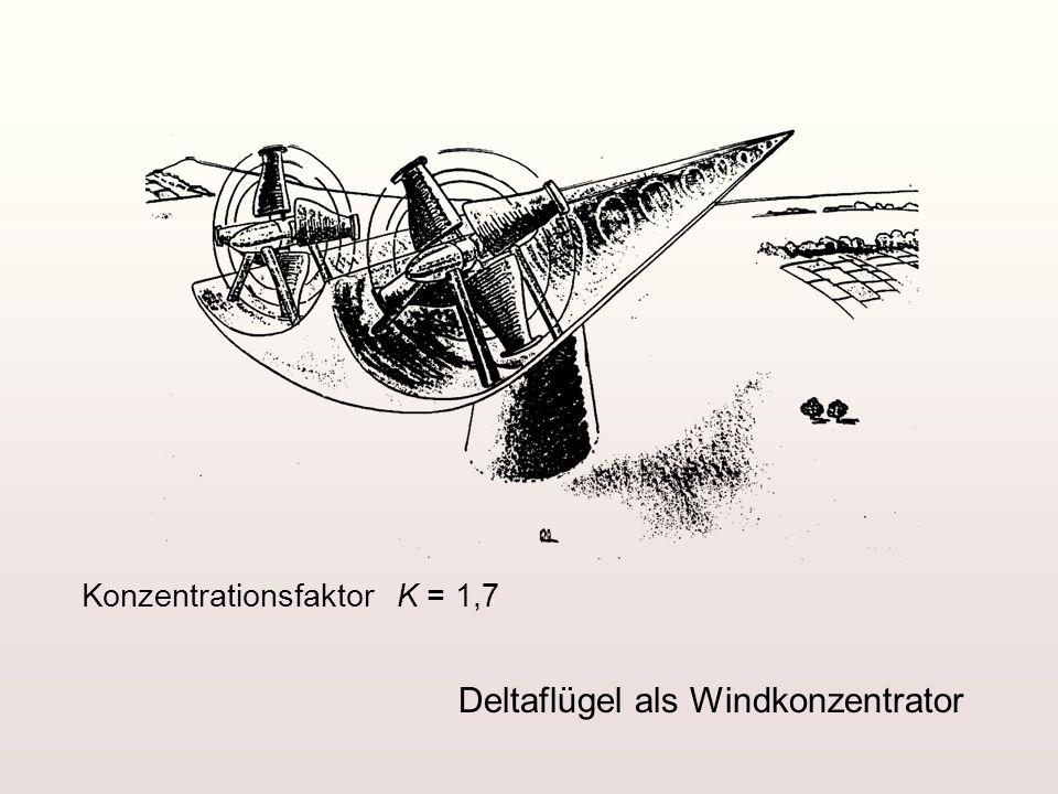 Deltaflügel als Windkonzentrator Konzentrationsfaktor K = 1,7