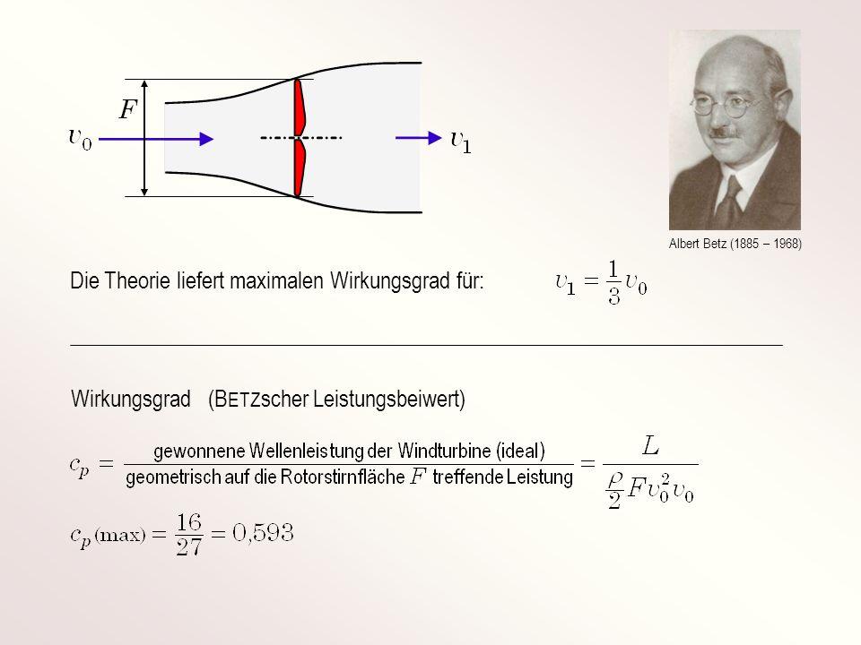 Die Theorie liefert maximalen Wirkungsgrad für: F Wirkungsgrad (B ETZ scher Leistungsbeiwert) Albert Betz (1885 – 1968)