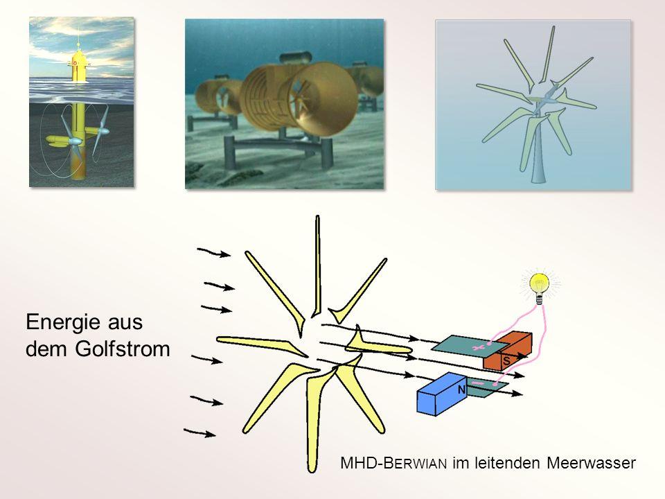 Energie aus dem Golfstrom MHD-B ERWIAN im leitenden Meerwasser