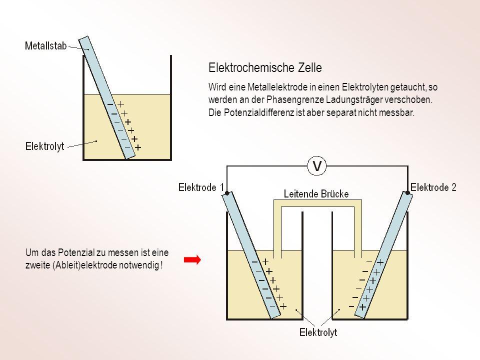 Wird eine Metallelektrode in einen Elektrolyten getaucht, so werden an der Phasengrenze Ladungsträger verschoben. Die Potenzialdifferenz ist aber sepa