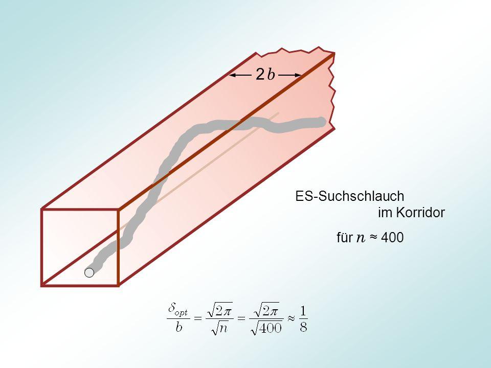 ES-Suchschlauch im Korridor für n 400 2 b2 b