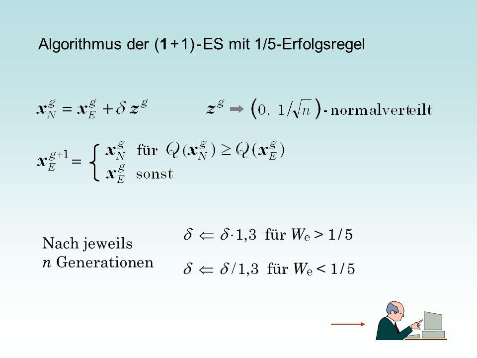 Algorithmus der (1 + 1) - ES mit 1/5-Erfolgsregel 1,3 für W e > 1 / 5 1,3 für W e < 1 / 5 Nach jeweils n Generationen