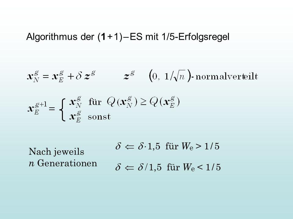 Algorithmus der (1 + 1) – ES mit 1/5-Erfolgsregel 1,5 für W e > 1 / 5 1,5 für W e < 1 / 5 Nach jeweils n Generationen