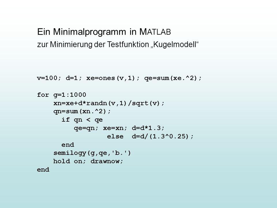 Ein Minimalprogramm in M ATLAB zur Minimierung der Testfunktion Kugelmodell v=100; d=1; xe=ones(v,1); qe=sum(xe.^2); for g=1:1000 xn=xe+d*randn(v,1)/sqrt(v); qn=sum(xn.^2); if qn < qe qe=qn; xe=xn; d=d*1.3; else d=d/(1.3^0.25); end semilogy(g,qe, b. ) hold on; drawnow; end