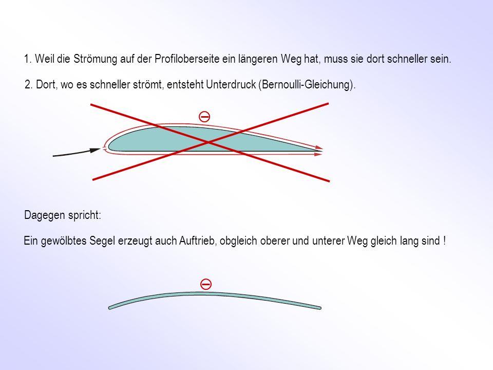 2. Dort, wo es schneller strömt, entsteht Unterdruck (Bernoulli-Gleichung). 1. Weil die Strömung auf der Profiloberseite ein längeren Weg hat, muss si