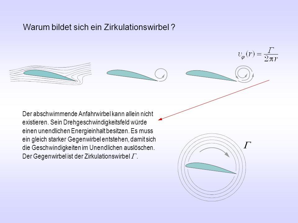 Warum bildet sich ein Zirkulationswirbel ? Der abschwimmende Anfahrwirbel kann allein nicht existieren. Sein Drehgeschwindigkeitsfeld würde einen unen