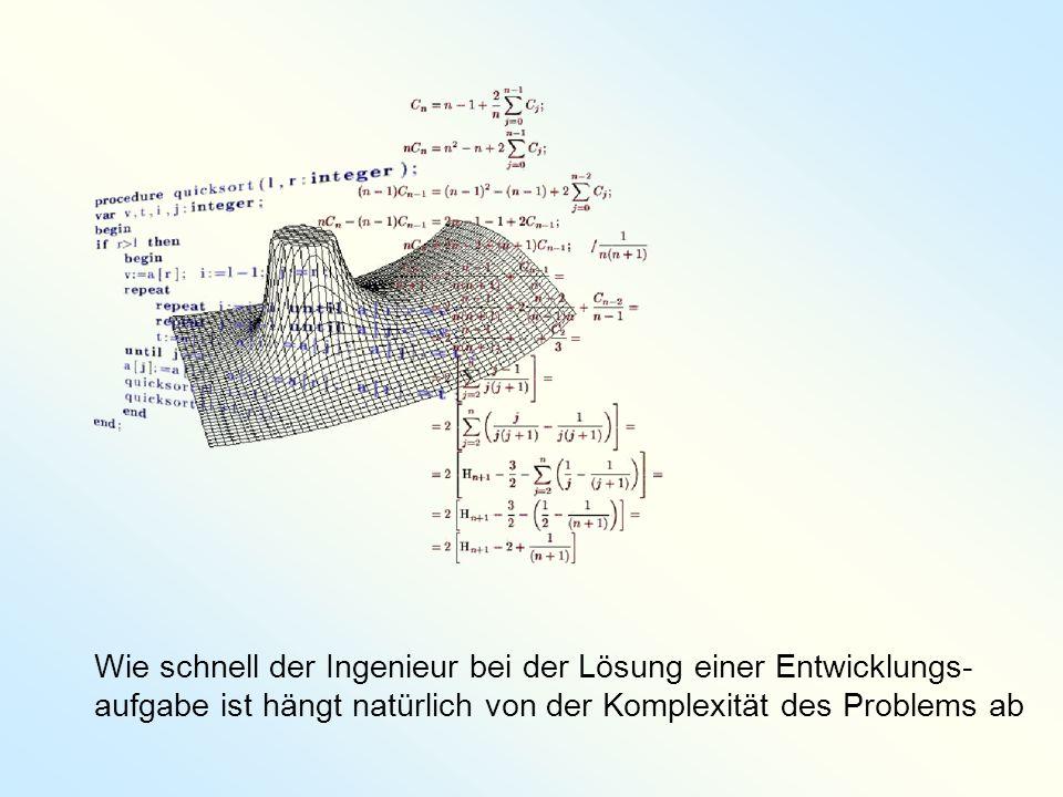 Wie schnell der Ingenieur bei der Lösung einer Entwicklungs- aufgabe ist hängt natürlich von der Komplexität des Problems ab
