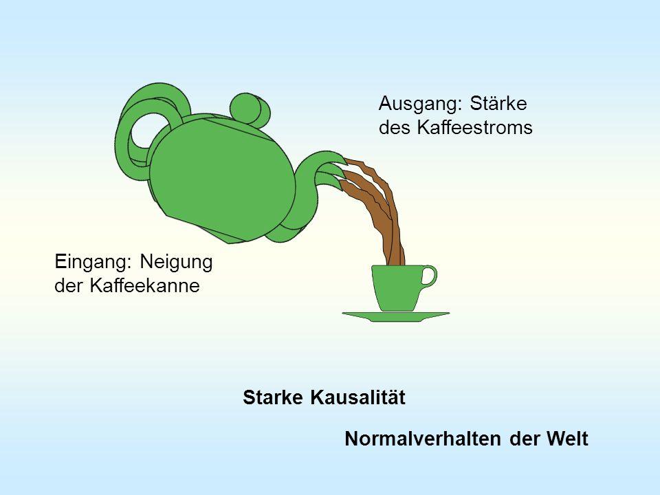 Starke Kausalität Normalverhalten der Welt Eingang: Neigung der Kaffeekanne Ausgang: Stärke des Kaffeestroms