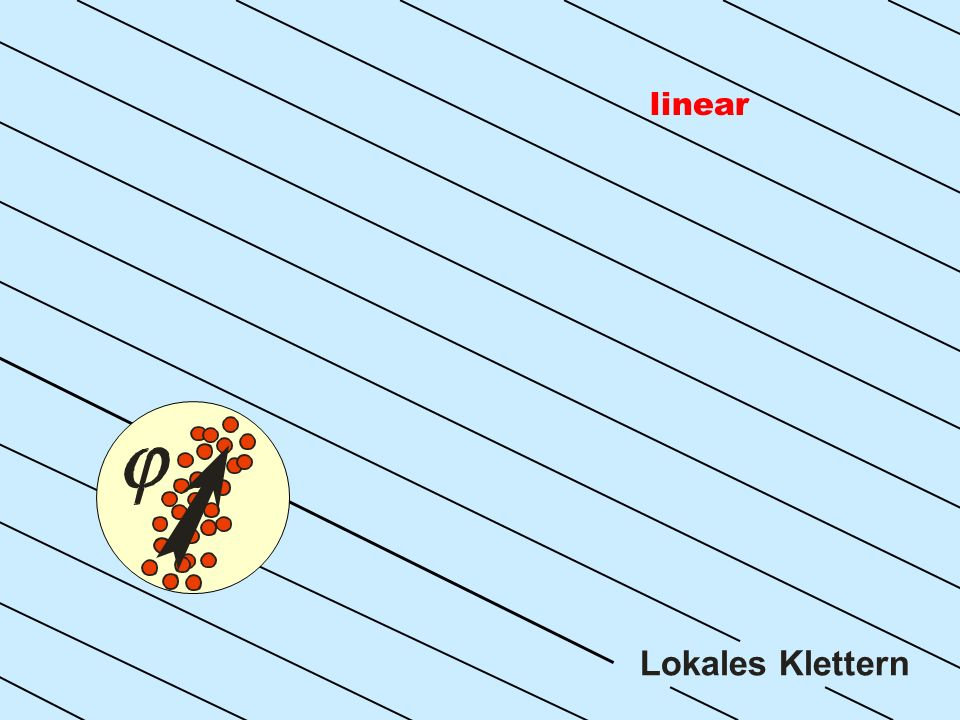 Lokales Klettern linear