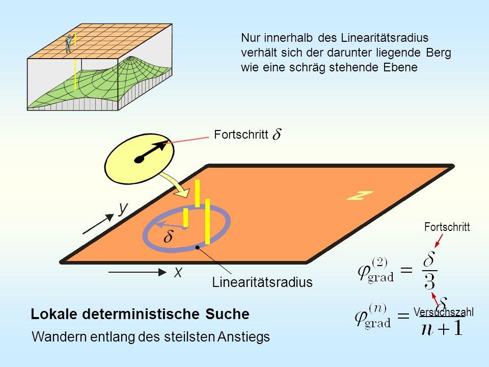Linearitätsradius Fortschritt Lokale deterministische Suche Wandern entlang des steilsten Anstiegs Fortschritt Versuchszahl Nur innerhalb des Linearit