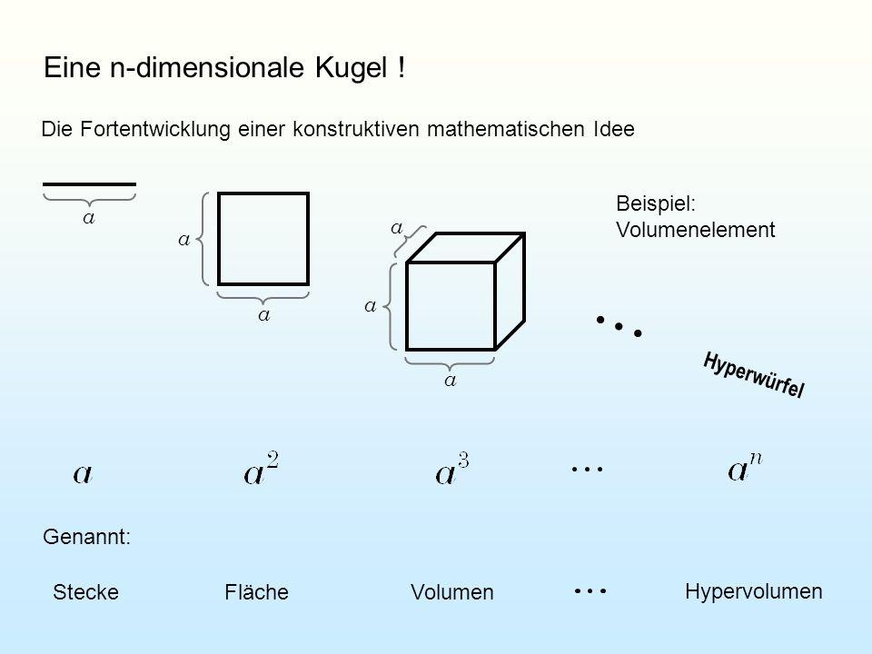 Die Fortentwicklung einer konstruktiven mathematischen Idee Hyperwürfel a a a a a a Eine n-dimensionale Kugel ! Genannt: Stecke FlächeVolumen Hypervol