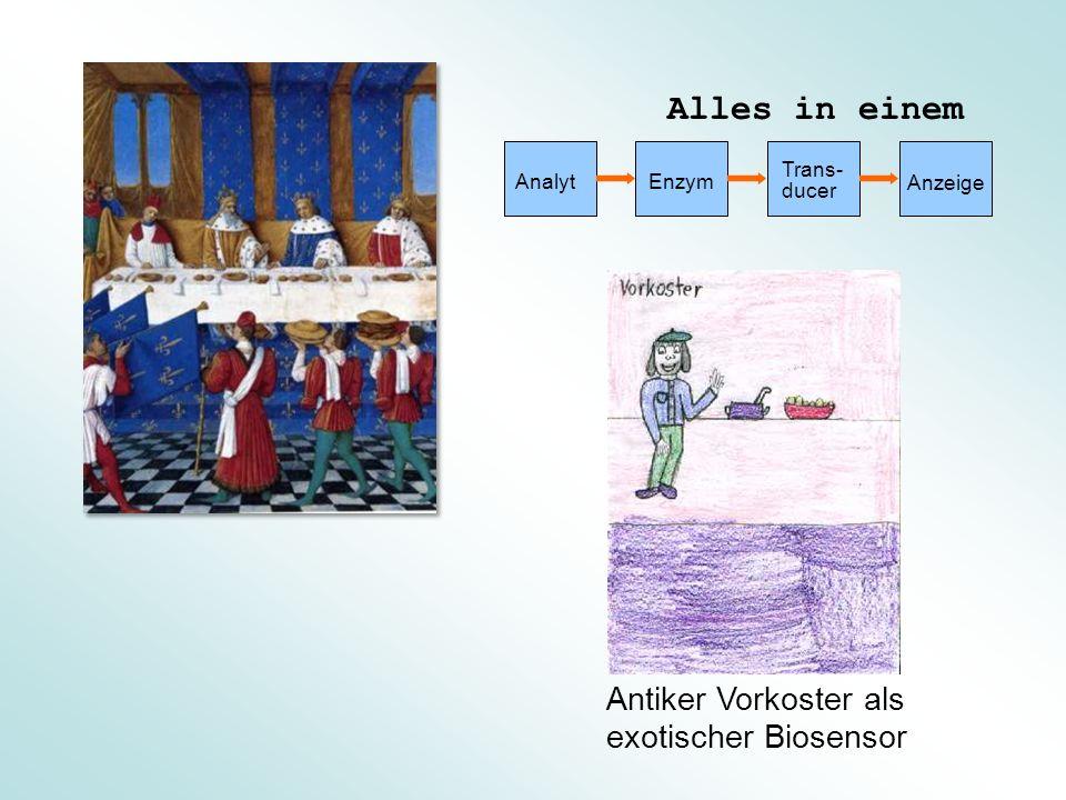 Antiker Vorkoster als exotischer Biosensor Analyt Enzym Trans- ducer Anzeige Alles in einem