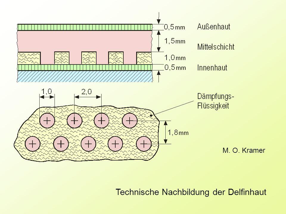 Technische Nachbildung der Delfinhaut M. O. Kramer