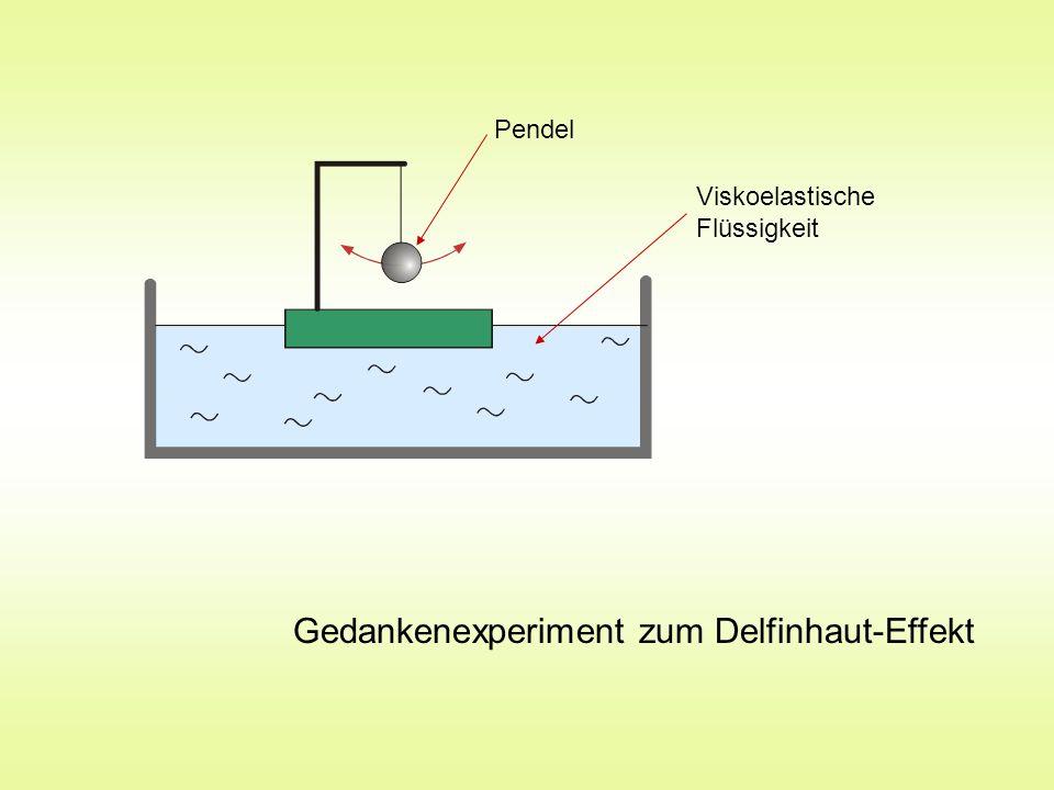 Gedankenexperiment zum Delfinhaut-Effekt Pendel Viskoelastische Flüssigkeit