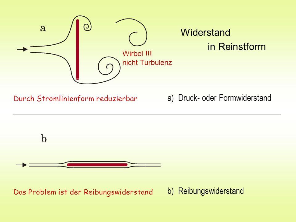a) Druck- oder Formwiderstand b) Reibungswiderstand Widerstand in Reinstform Durch Stromlinienform reduzierbar Das Problem ist der Reibungswiderstand
