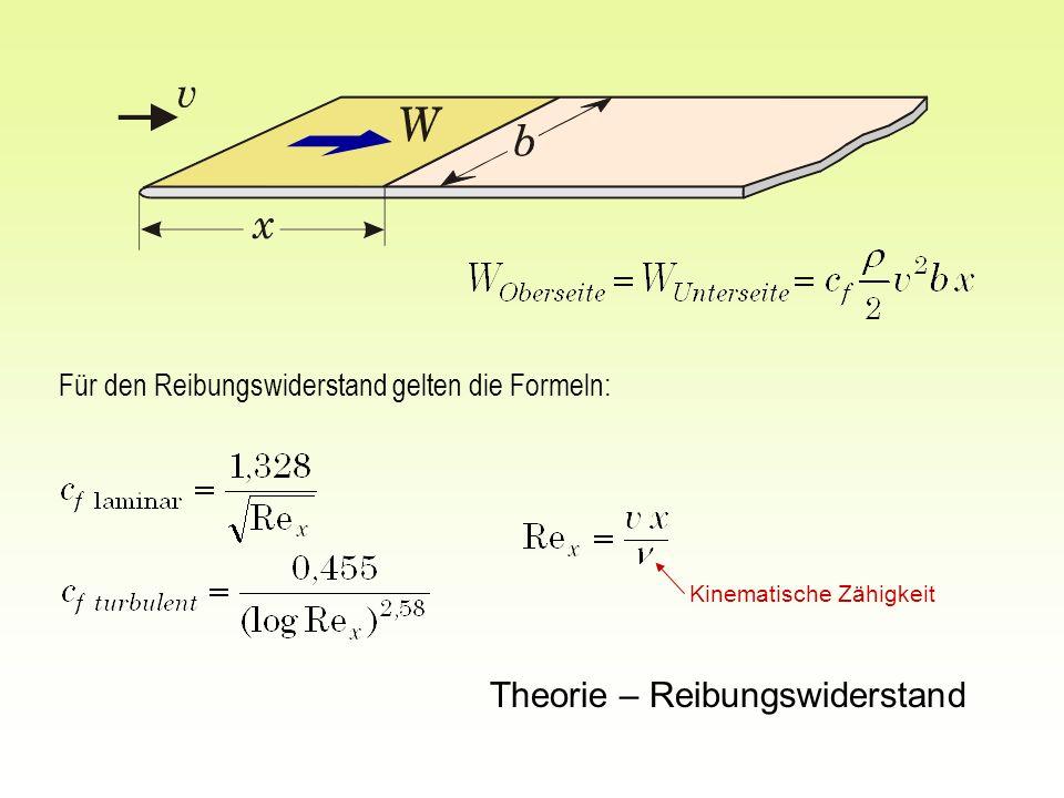Für den Reibungswiderstand gelten die Formeln: Theorie – Reibungswiderstand Kinematische Zähigkeit