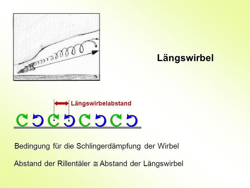 Längswirbel Längswirbelabstand Bedingung für die Schlingerdämpfung der Wirbel Abstand der Rillentäler Abstand der Längswirbel