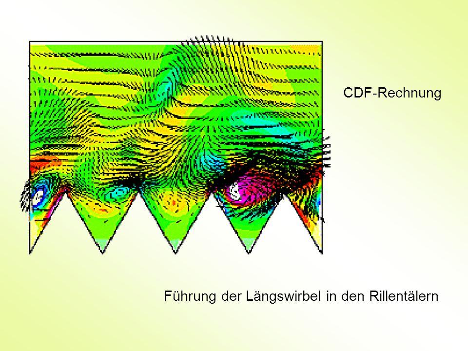 CDF-Rechnung Führung der Längswirbel in den Rillentälern