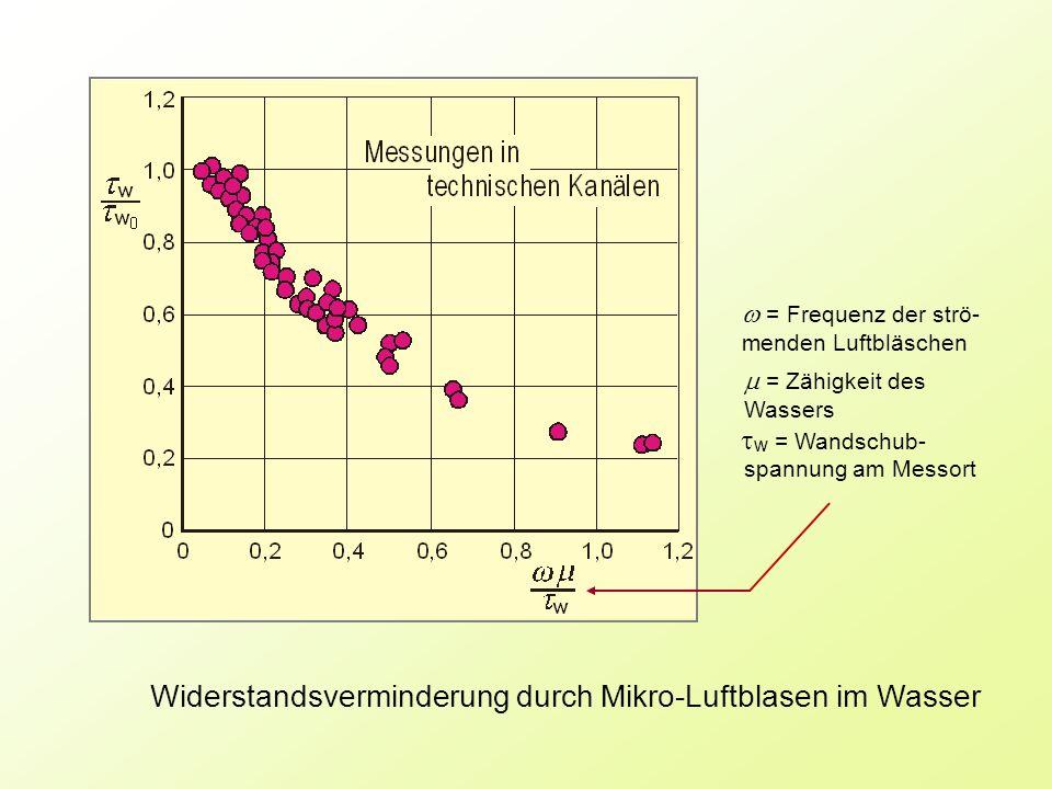 Widerstandsverminderung durch Mikro-Luftblasen im Wasser = Frequenz der strö- menden Luftbläschen = Zähigkeit des Wassers w = Wandschub- spannung am M
