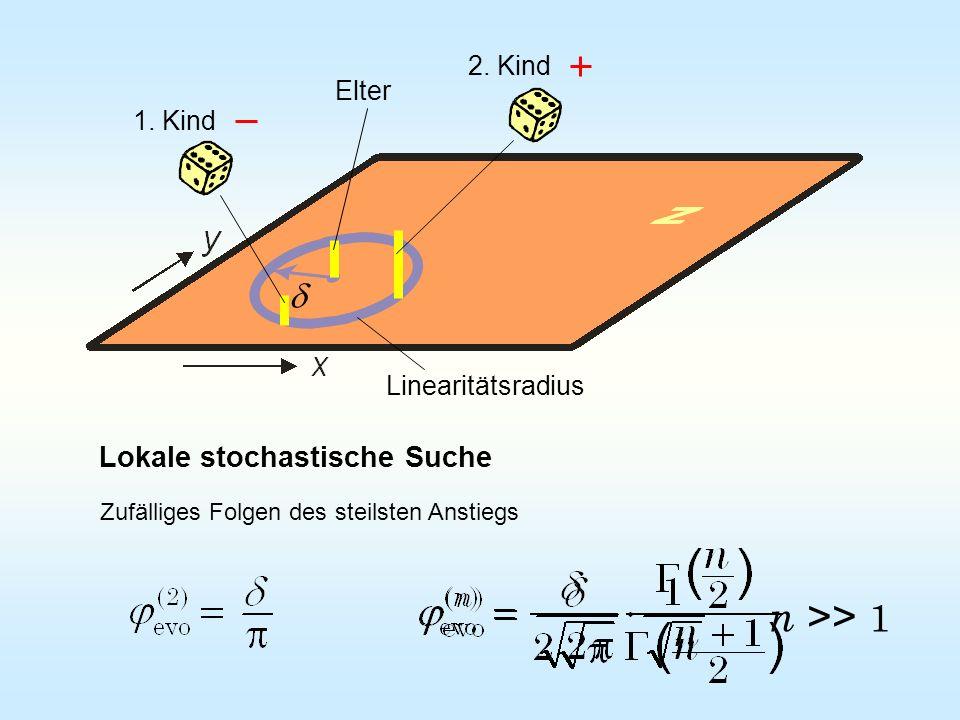 Linearitätsradius Lokale stochastische Suche Zufälliges Folgen des steilsten Anstiegs n >> 1 1. Kind 2. Kind Elter