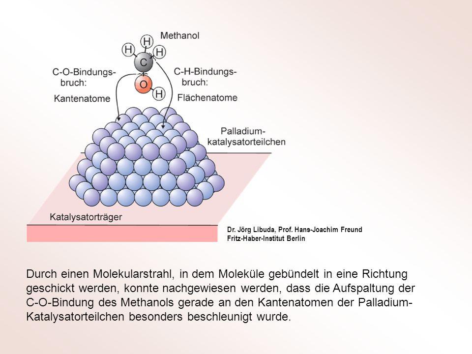 Durch einen Molekularstrahl, in dem Moleküle gebündelt in eine Richtung geschickt werden, konnte nachgewiesen werden, dass die Aufspaltung der C-O-Bindung des Methanols gerade an den Kantenatomen der Palladium- Katalysatorteilchen besonders beschleunigt wurde.
