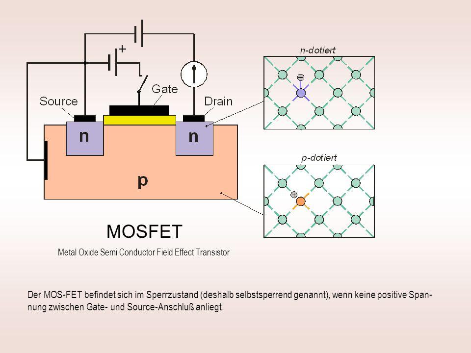 MOSFET Der MOS-FET befindet sich im Sperrzustand (deshalb selbstsperrend genannt), wenn keine positive Span- nung zwischen Gate- und Source-Anschluß anliegt.