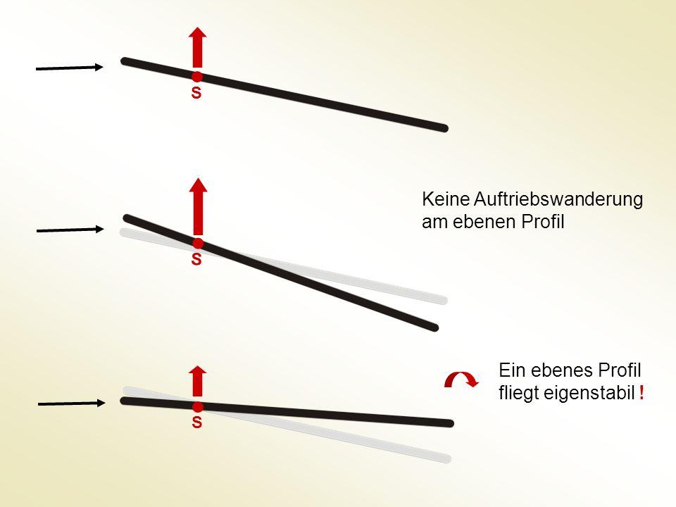 Keine Auftriebswanderung am ebenen Profil S S S Ein ebenes Profil fliegt eigenstabil !