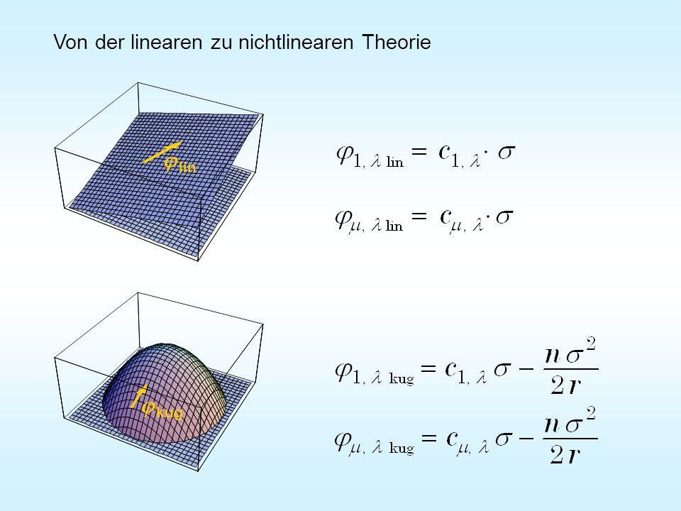 lin kug Von der linearen zu nichtlinearen Theorie