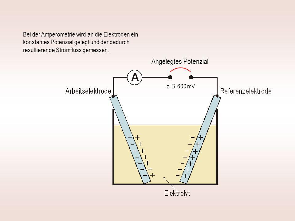 Bei der Amperometrie wird an die Elektroden ein konstantes Potenzial gelegt und der dadurch resultierende Stromfluss gemessen. Angelegtes Potenzial z.