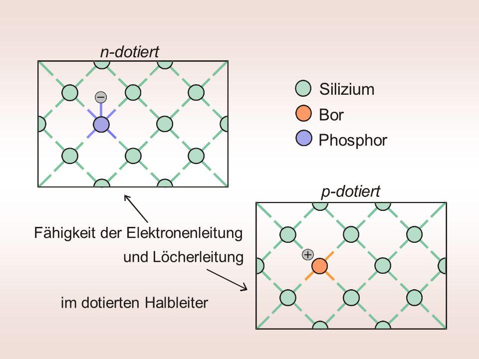 Silizium Bor Phosphor p-dotiert n-dotiert Fähigkeit der Elektronenleitung und Löcherleitung im dotierten Halbleiter