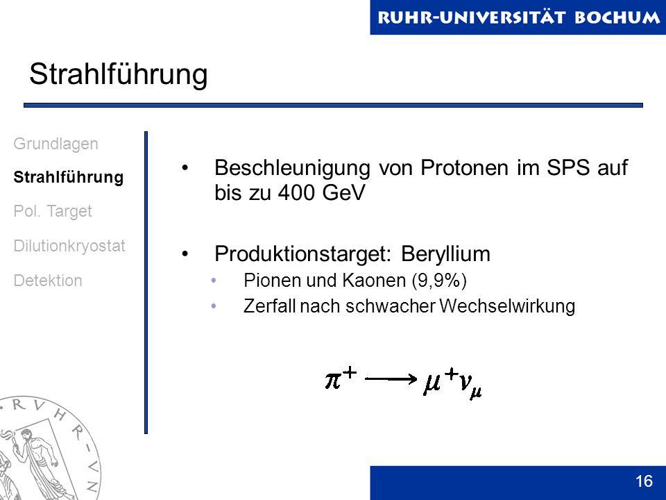 16 Strahlführung Beschleunigung von Protonen im SPS auf bis zu 400 GeV Produktionstarget: Beryllium Pionen und Kaonen (9,9%) Zerfall nach schwacher We