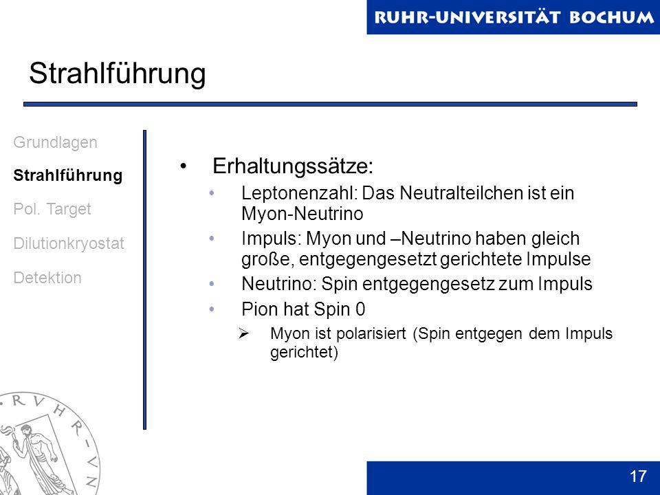 17 Strahlführung Erhaltungssätze: Leptonenzahl: Das Neutralteilchen ist ein Myon-Neutrino Impuls: Myon und –Neutrino haben gleich große, entgegengeset