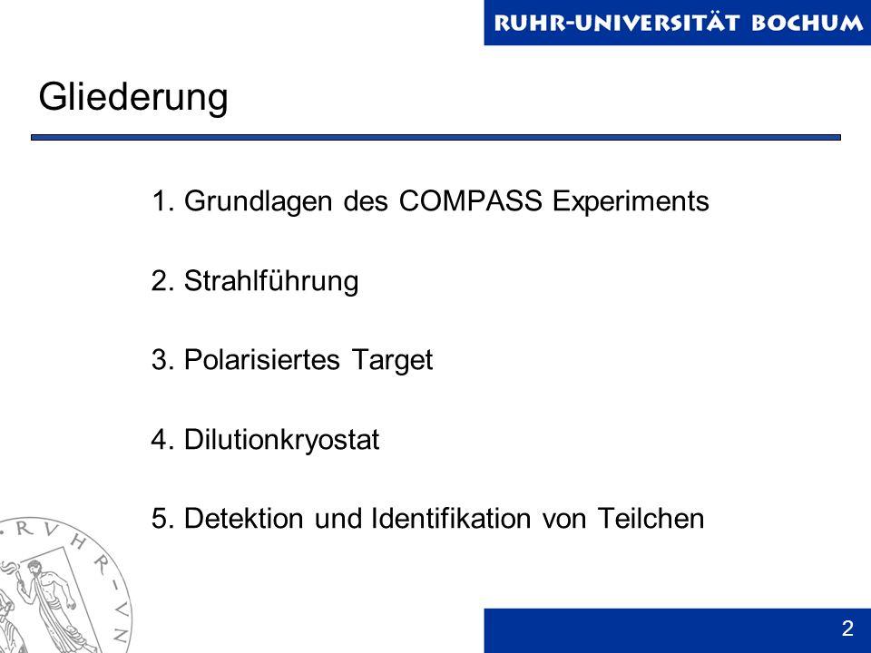 2 Gliederung 1.Grundlagen des COMPASS Experiments 2.Strahlführung 3.Polarisiertes Target 4.Dilutionkryostat 5.Detektion und Identifikation von Teilche