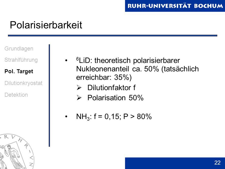 22 Polarisierbarkeit Grundlagen Strahlführung Pol. Target Dilutionkryostat Detektion 6 LiD: theoretisch polarisierbarer Nukleonenanteil ca. 50% (tatsä