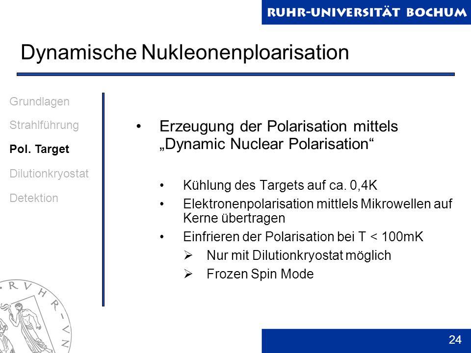 24 Dynamische Nukleonenploarisation Grundlagen Strahlführung Pol. Target Dilutionkryostat Detektion Erzeugung der Polarisation mittels Dynamic Nuclear